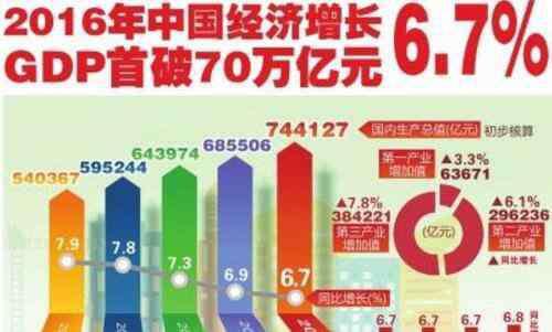 中国各城市gdp排名 2017中国城市gdp排名百强名单/武汉排在第8位