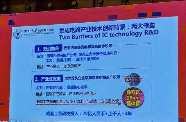 吴汉明 中国工程院院士吴汉明:关于我国芯片制造的一些思考