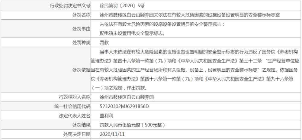 徐州市民政局医院 刚刚公示 徐州6家养老机构被行政处罚
